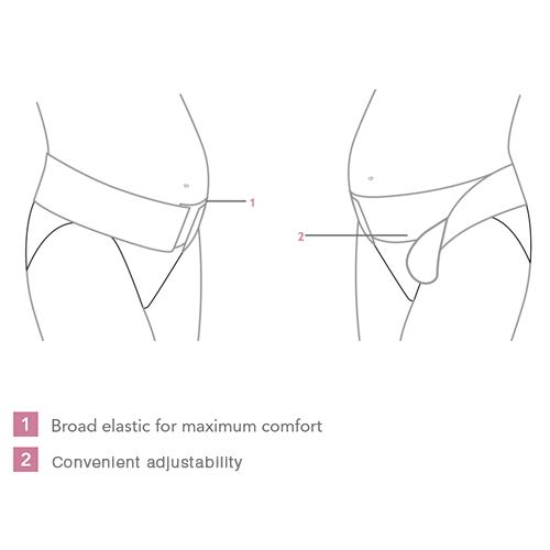 cinturon-preparto-embarazada-dibujo-ilustracion-carriwell-cositasdebebes